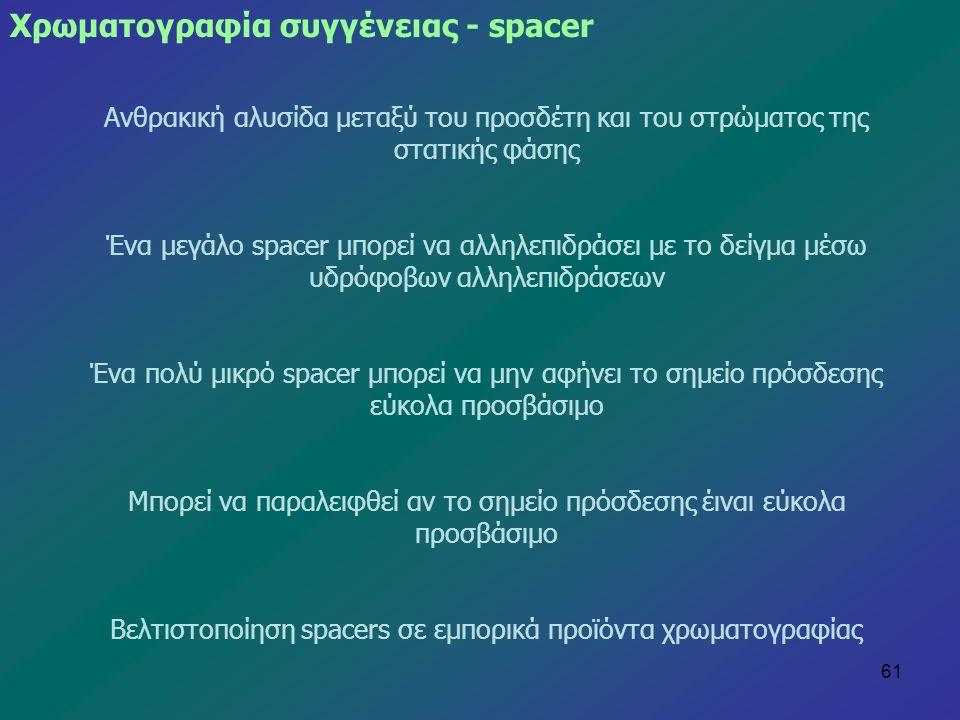 61 Χρωματογραφία συγγένειας - spacer Ανθρακική αλυσίδα μεταξύ του προσδέτη και του στρώματος της στατικής φάσης Ένα μεγάλο spacer μπορεί να αλληλεπιδρ