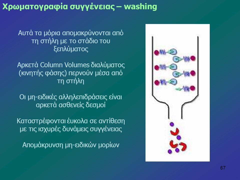 67 Χρωματογραφία συγγένειας – washing Αυτά τα μόρια απομακρύνονται από τη στήλη με το στάδιο του ξεπλύματος Αρκετά Column Volumes διαλύματος (κινητής