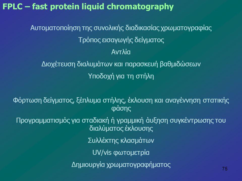 75 Αυτοματοποίηση της συνολικής διαδικασίας χρωματογραφίας Τρόπος εισαγωγής δείγματος Αντλία Διοχέτευση διαλυμάτων και παρασκευή βαθμιδώσεων Υποδοχή γ
