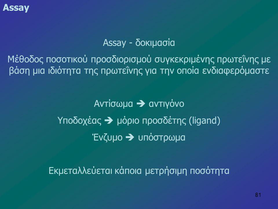81 Assay Assay - δοκιμασία Μέθοδος ποσοτικού προσδιορισμού συγκεκριμένης πρωτεΐνης με βάση μια ιδιότητα της πρωτεΐνης για την οποία ενδιαφερόμαστε Αντ