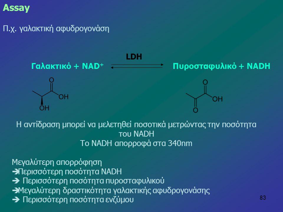 83 Assay Π.χ. γαλακτική αφυδρογονάση LDH Γαλακτικό + NAD + Πυροσταφυλικό + NADH H αντίδραση μπορεί να μελετηθεί ποσοτικά μετρώντας την ποσότητα του NA