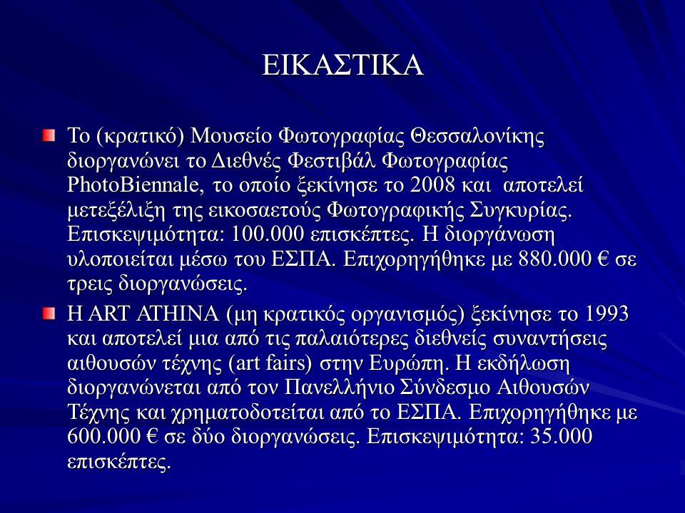 ΕΙΚΑΣΤΙΚΑ Το (κρατικό) Μουσείο Φωτογραφίας Θεσσαλονίκης διοργανώνει το Διεθνές Φεστιβάλ Φωτογραφίας PhotoΒiennale, το οποίο ξεκίνησε το 2008 και αποτε