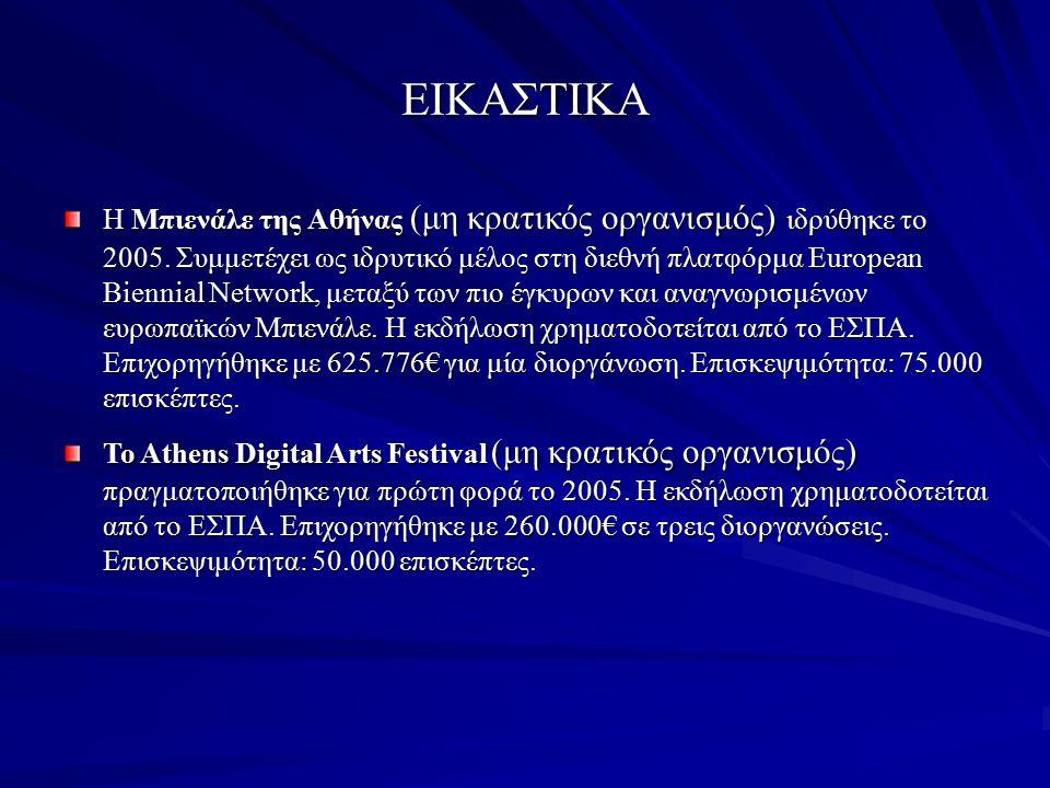 ΕΙΚΑΣΤΙΚΑ Η Μπιενάλε της Αθήνας (μη κρατικός οργανισμός) ιδρύθηκε το 2005. Συμμετέχει ως ιδρυτικό μέλος στη διεθνή πλατφόρμα European Biennial Network