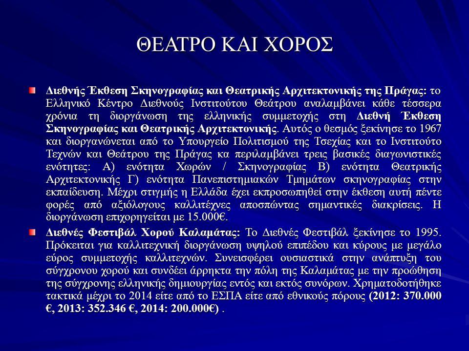 ΘΕΑΤΡΟ ΚΑΙ ΧΟΡΟΣ Διεθνής Έκθεση Σκηνογραφίας και Θεατρικής Αρχιτεκτονικής της Πράγας: το Ελληνικό Κέντρο Διεθνούς Ινστιτούτου Θεάτρου αναλαμβάνει κάθε