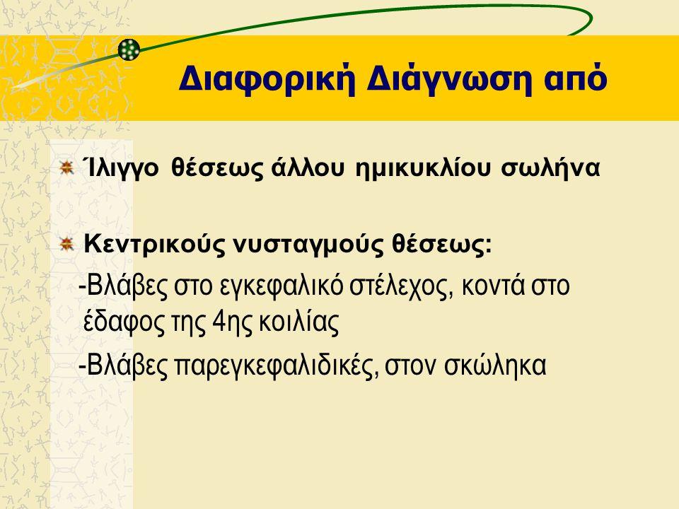 Χειρισμός: Σχετικές Παρατηρήσεις Πληροφόρηση ασθενούς Οδηγίες μετά το χειρισμό (τις πρώτες 48 ώρες) –Να μη σκύβει –Χρήση 2-3 μαξιλαριών στην πλάτη κατ