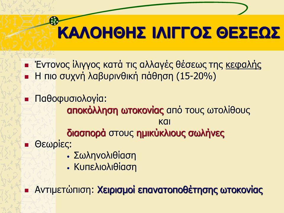 ΚΑΛΟΗΘΗΣ ΙΛΙΓΓΟΣ ΘΕΣΕΩΣ ΚΑΛΟΗΘΗΣ ΙΛΙΓΓΟΣ ΘΕΣΕΩΣ Έντονος ίλιγγος κατά τις αλλαγές θέσεως της κεφαλής Έντονος ίλιγγος κατά τις αλλαγές θέσεως της κεφαλής Η πιο συχνή λαβυρινθική πάθηση (15-20%) Η πιο συχνή λαβυρινθική πάθηση (15-20%) Παθοφυσιολογία: Παθοφυσιολογία: αποκόλληση ωτοκονίας από τους ωτολίθους και και διασπορά στους ημικύκλιους σωλήνες Θεωρίες: Θεωρίες: Σωληνολιθίαση Σωληνολιθίαση Κυπελιολιθίαση Κυπελιολιθίαση Αντιμετώπιση: Χειρισμοί επανατοποθέτησης ωτοκονίας Αντιμετώπιση: Χειρισμοί επανατοποθέτησης ωτοκονίας