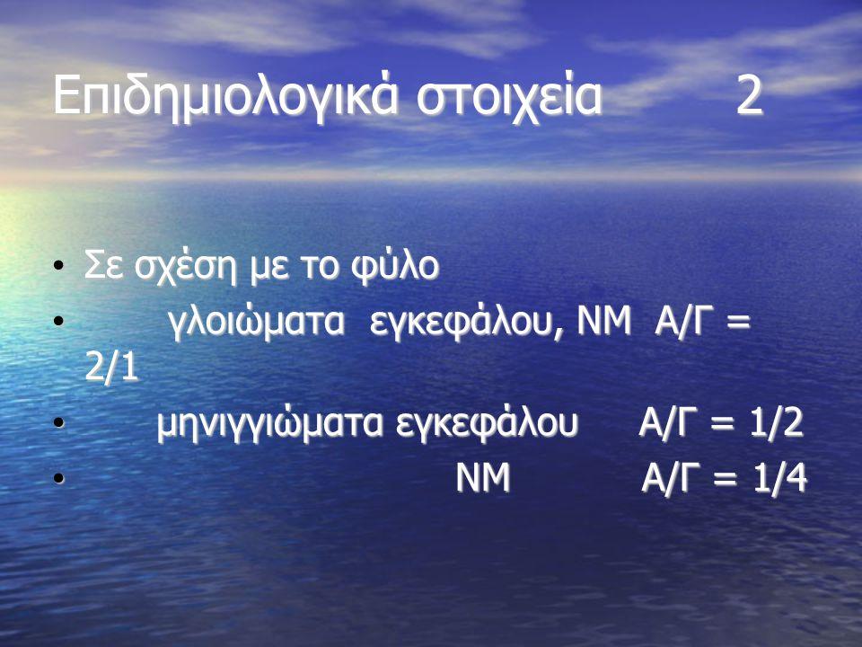 Επιδημιολογικά στοιχεία 2 Σε σχέση με το φύλο Σε σχέση με το φύλο γλοιώματα εγκεφάλου, ΝΜ Α/Γ = 2/1 γλοιώματα εγκεφάλου, ΝΜ Α/Γ = 2/1 μηνιγγιώματα εγκεφάλου Α/Γ = 1/2 μηνιγγιώματα εγκεφάλου Α/Γ = 1/2 ΝΜ Α/Γ = 1/4 ΝΜ Α/Γ = 1/4