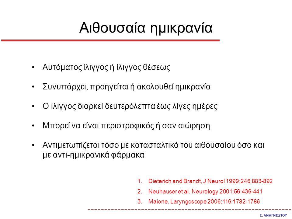 Αιθουσαία ημικρανία Αυτόματος ίλιγγος ή ίλιγγος θέσεως Συνυπάρχει, προηγείται ή ακολουθεί ημικρανία Ο ίλιγγος διαρκεί δευτερόλεπτα έως λίγες ημέρες Μπορεί να είναι περιστροφικός ή σαν αιώρηση Αντιμετωπίζεται τόσο με κατασταλτικά του αιθουσαίου όσο και με αντι-ημικρανικά φάρμακα 1.Dieterich and Brandt, J Neurol 1999;246:883-892 2.Neuhauser et al.