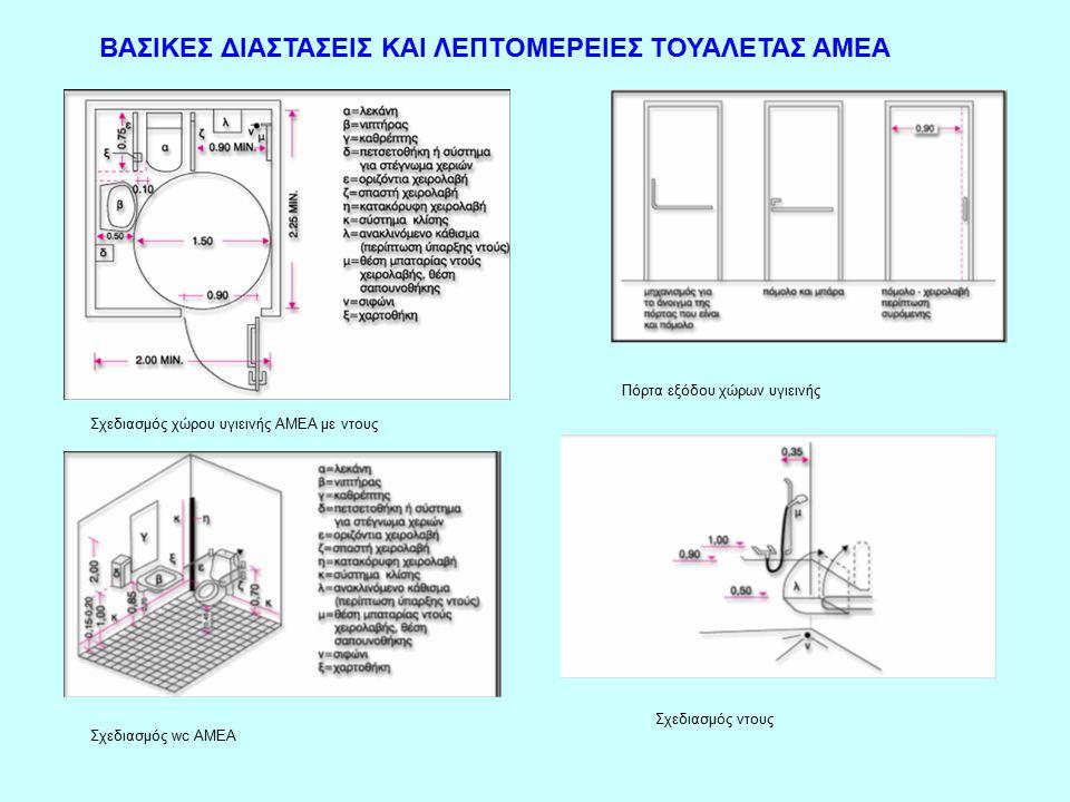 ΒΑΣΙΚΕΣ ΔΙΑΣΤΑΣΕΙΣ ΚΑΙ ΛΕΠΤΟΜΕΡΕΙΕΣ ΤΟΥΑΛΕΤΑΣ ΑΜΕΑ Πόρτα εξόδου χώρων υγιεινής Σχεδιασμός ντους Σχεδιασμός χώρου υγιεινής ΑΜΕΑ με ντους Σχεδιασμός wc