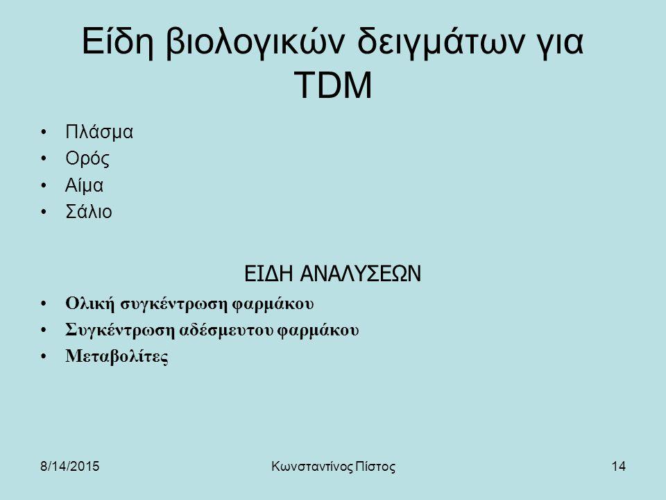 14 Είδη βιολογικών δειγμάτων για TDM Πλάσμα Ορός Αίμα Σάλιο ΕΙΔΗ ΑΝΑΛΥΣΕΩΝ Ολική συγκέντρωση φαρμάκου Συγκέντρωση αδέσμευτου φαρμάκου Μεταβολίτες 8/14/2015Κωνσταντίνος Πίστος