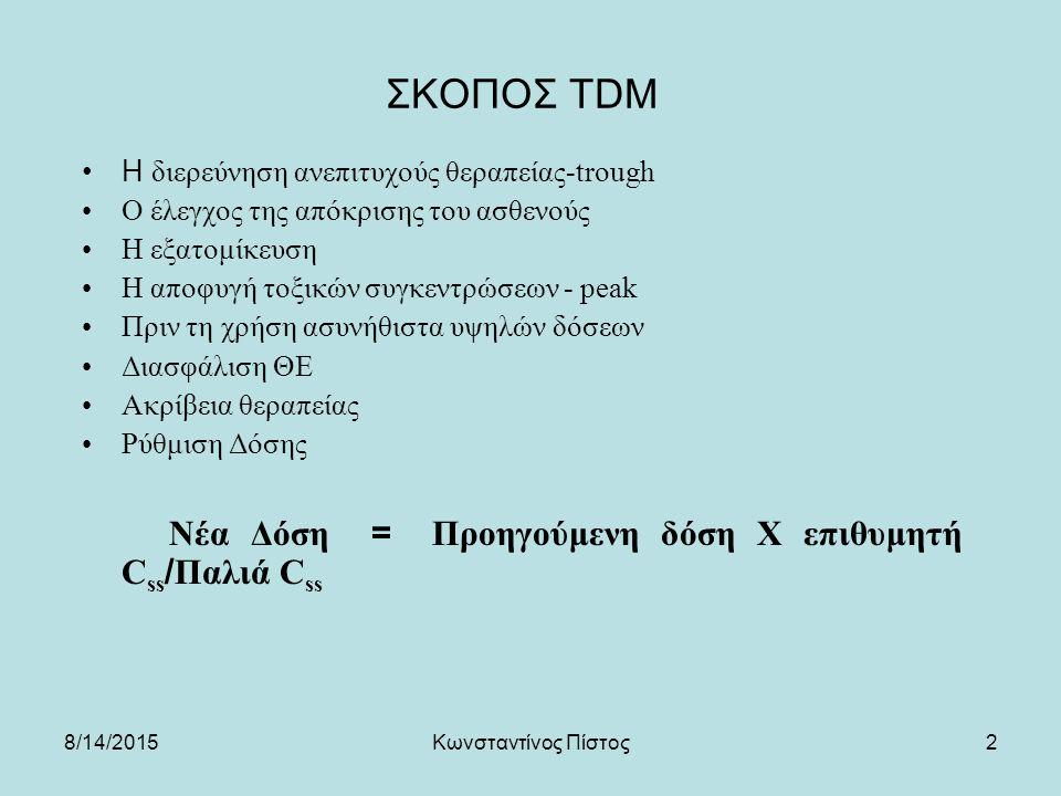 2 ΣΚΟΠΟΣ TDM Η διερεύνηση ανεπιτυχούς θεραπείας-trough Ο έλεγχος της απόκρισης του ασθενούς Η εξατομίκευση Η αποφυγή τοξικών συγκεντρώσεων - peak Πριν τη χρήση ασυνήθιστα υψηλών δόσεων Διασφάλιση ΘΕ Ακρίβεια θεραπείας Ρύθμιση Δόσης Νέα Δόση = Προηγούμενη δόση X επιθυμητή C ss /Παλιά C ss 8/14/2015Κωνσταντίνος Πίστος