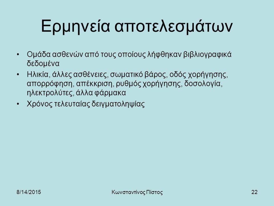 22 Ερμηνεία αποτελεσμάτων Ομάδα ασθενών από τους οποίους λήφθηκαν βιβλιογραφικά δεδομένα Ηλικία, άλλες ασθένειες, σωματικό βάρος, οδός χορήγησης, απορρόφηση, απέκκριση, ρυθμός χορήγησης, δοσολογία, ηλεκτρολύτες, άλλα φάρμακα Χρόνος τελευταίας δειγματοληψίας 8/14/2015Κωνσταντίνος Πίστος