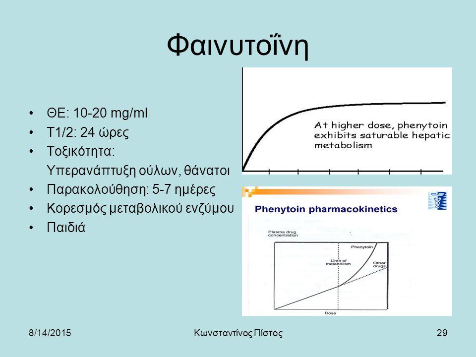 29 Φαινυτοΐνη ΘΕ: 10-20 mg/ml Τ1/2: 24 ώρες Τοξικότητα: Υπερανάπτυξη ούλων, θάνατοι Παρακολούθηση: 5-7 ημέρες Κορεσμός μεταβολικού ενζύμου Παιδιά 8/14/2015Κωνσταντίνος Πίστος