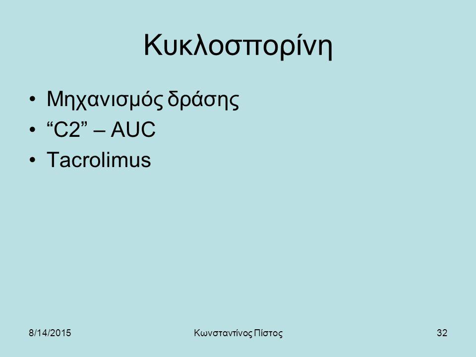 32 Κυκλοσπορίνη Μηχανισμός δράσης C2 – AUC Tacrolimus 8/14/2015Κωνσταντίνος Πίστος