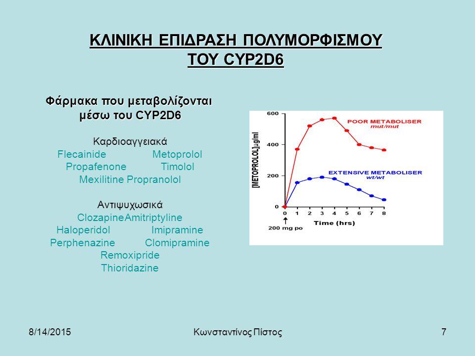 7 ΚΛΙΝΙΚΗ ΕΠΙΔΡΑΣΗ ΠΟΛΥΜΟΡΦΙΣΜΟΥ ΤΟΥ CYP2D6 Φάρμακα που μεταβολίζονται μέσω του CYP2D6 Καρδιοαγγειακά FlecainideMetoprolol PropafenoneTimolol MexilitinePropranolol Αντιψυχωσικά ClozapineAmitriptyline HaloperidolImipramine PerphenazineClomipramine Remoxipride Thioridazine 8/14/2015Κωνσταντίνος Πίστος