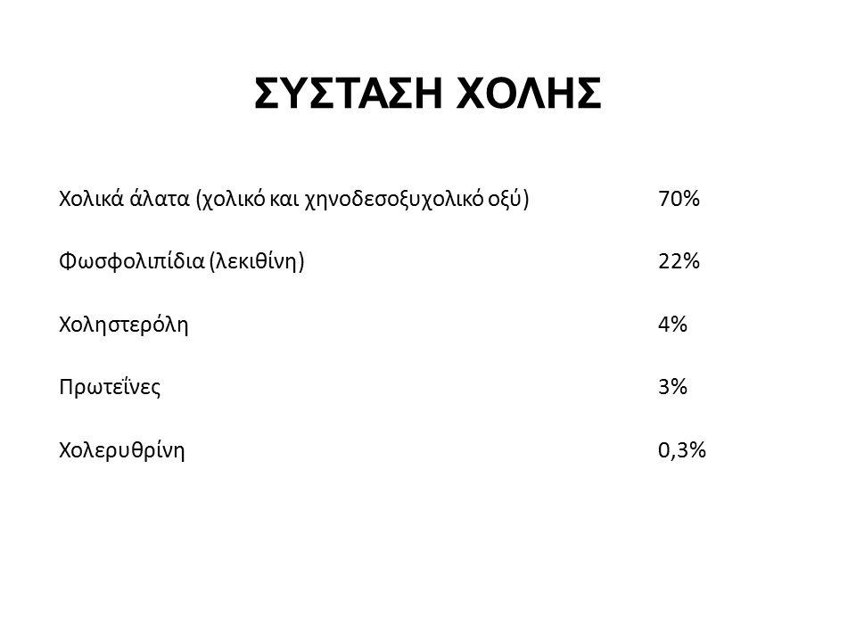 ΣΥΣΤΑΣΗ ΧΟΛΗΣ Χολικά άλατα (χολικό και χηνοδεσοξυχολικό οξύ)70% Φωσφολιπίδια (λεκιθίνη)22% Χοληστερόλη4% Πρωτεΐνες3% Χολερυθρίνη0,3%