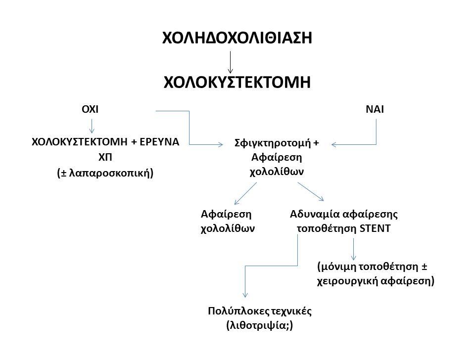 ΧΟΛΗΔΟΧΟΛΙΘΙΑΣΗ ΧΟΛΟΚΥΣΤΕΚΤΟΜΗ ΧΟΛΟΚΥΣΤΕΚΤΟΜΗ + ΕΡΕΥΝΑ ΧΠ (± λαπαροσκοπική) ΟΧΙΝΑΙ Σφιγκτηροτομή + Αφαίρεση χολολίθων Αφαίρεση χολολίθων Αδυναμία αφαί