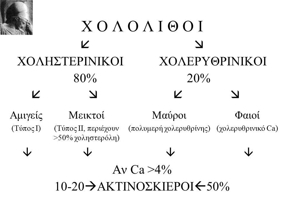 Χ Ο Λ Ο Λ Ι Θ Ο Ι  ΧΟΛΗΣΤΕΡΙΝΙΚΟΙΧΟΛΕΡΥΘΡΙΝΙΚΟΙ 80%20%  Αν Ca >4% 10-20  ΑΚΤΙΝΟΣΚΙΕΡΟΙ  50% Αμιγείς (Τύπος Ι) Μεικτοί (Τύπος ΙΙ, περιέχουν >50