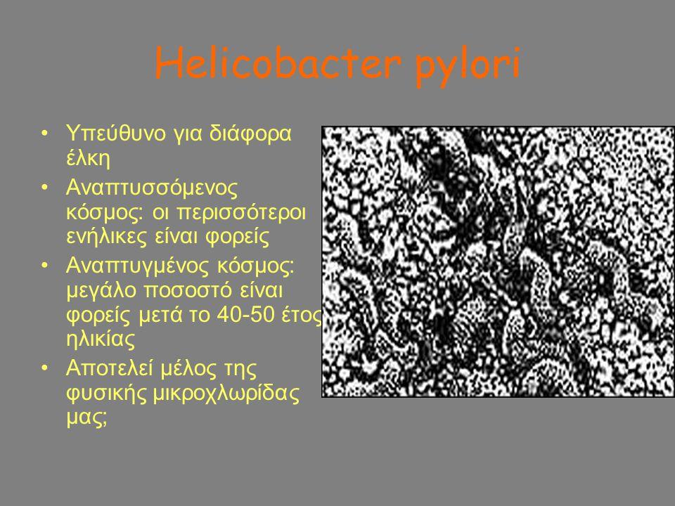Helicobacter pylori Υπεύθυνο για διάφορα έλκη Αναπτυσσόμενος κόσμος: οι περισσότεροι ενήλικες είναι φορείς Αναπτυγμένος κόσμος: μεγάλο ποσοστό είναι φ