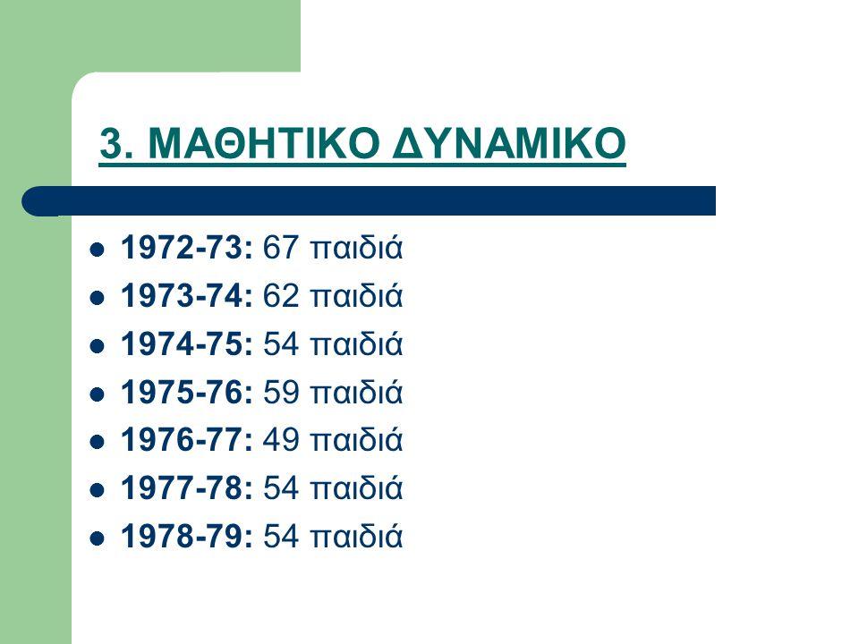 3. ΜΑΘΗΤΙΚΟ ΔΥΝΑΜΙΚΟ 1972-73: 67 παιδιά 1973-74: 62 παιδιά 1974-75: 54 παιδιά 1975-76: 59 παιδιά 1976-77: 49 παιδιά 1977-78: 54 παιδιά 1978-79: 54 παι