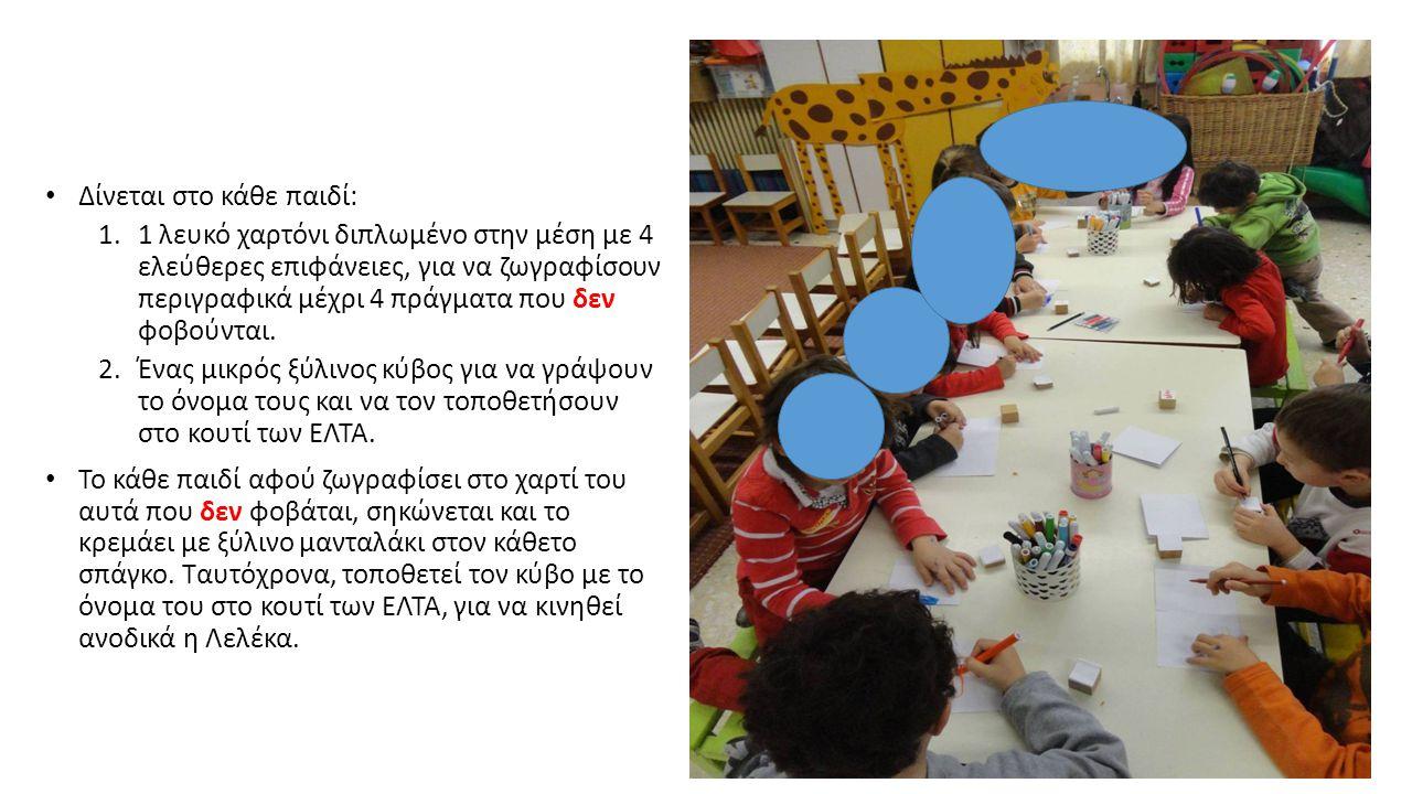 Δίνεται στο κάθε παιδί: 1.1 λευκό χαρτόνι διπλωμένο στην μέση με 4 ελεύθερες επιφάνειες, για να ζωγραφίσουν περιγραφικά μέχρι 4 πράγματα που δεν φοβούνται.