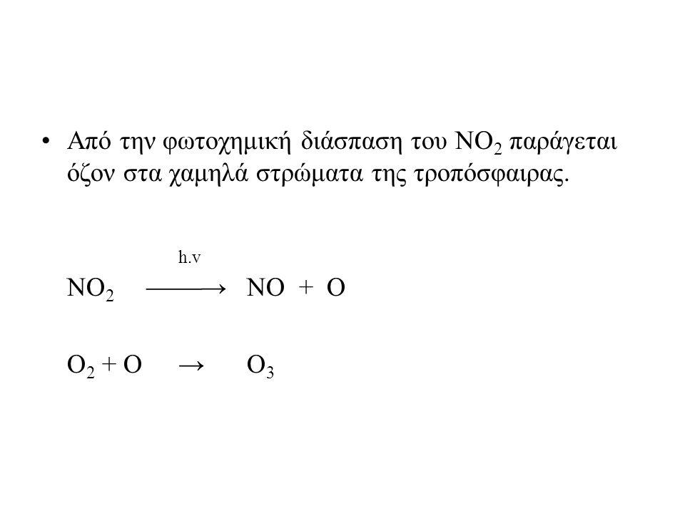 Από την φωτοχημική διάσπαση του ΝΟ 2 παράγεται όζον στα χαμηλά στρώματα της τροπόσφαιρας. h.v ΝΟ 2  → ΝΟ + Ο Ο 2 + Ο → Ο 3