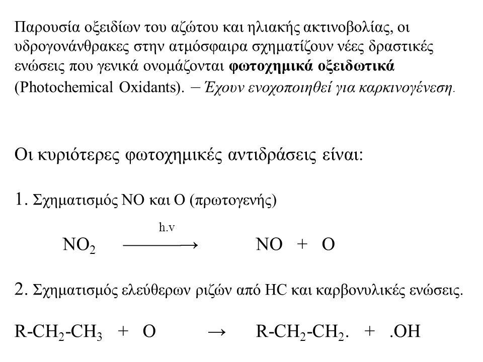 Παρουσία οξειδίων του αζώτου και ηλιακής ακτινοβολίας, οι υδρογονάνθρακες στην ατμόσφαιρα σχηματίζουν νέες δραστικές ενώσεις που γενικά ονομάζονται φω