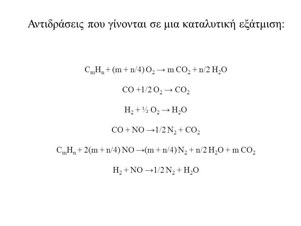 Αντιδράσεις που γίνονται σε μια καταλυτική εξάτμιση: C m H n + (m + n/4) O 2 → m CO 2 + n/2 H 2 O CO +1/2 O 2 → CO 2 H 2 + ½ O 2 → H 2 O CO + NO → 1/2
