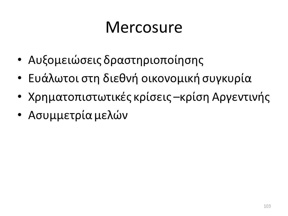 Mercosure Αυξομειώσεις δραστηριοποίησης Ευάλωτοι στη διεθνή οικονομική συγκυρία Χρηματοπιστωτικές κρίσεις –κρίση Αργεντινής Ασυμμετρία μελών 103