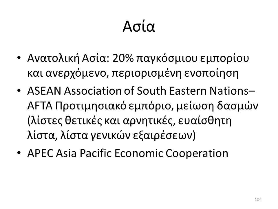 Aσία Ανατολική Ασία: 20% παγκόσμιου εμπορίου και ανερχόμενο, περιορισμένη ενοποίηση ASEAN Association of South Eastern Nations– AFTA Προτιμησιακό εμπόριο, μείωση δασμών (λίστες θετικές και αρνητικές, ευαίσθητη λίστα, λίστα γενικών εξαιρέσεων) APEC Asia Pacific Economic Cooperation 104