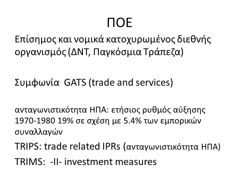 ΠΟΕ Επίσημος και νομικά κατοχυρωμένος διεθνής οργανισμός (ΔΝΤ, Παγκόσμια Τράπεζα) Συμφωνία GATS (trade and services) ανταγωνιστικότητα ΗΠΑ: ετήσιος ρυθμός αύξησης 1970-1980 19% σε σχέση με 5.4% των εμπορικών συναλλαγών TRIPS: trade related IPRs ( ανταγωνιστικότητα ΗΠΑ) TRIMS: -II- investment measures