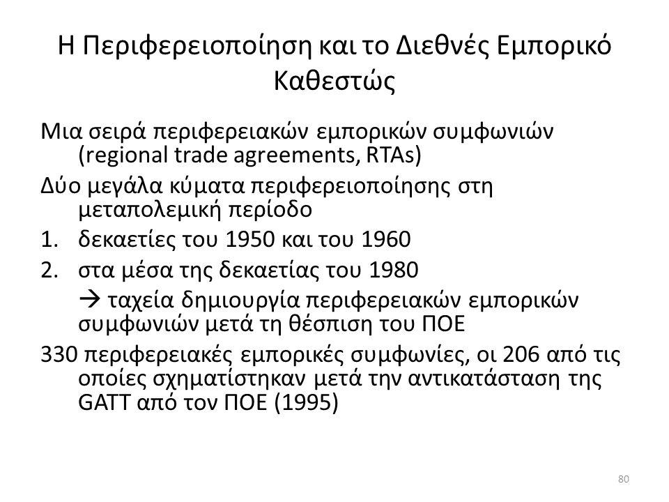 Η Περιφερειοποίηση και το Διεθνές Εμπορικό Καθεστώς Μια σειρά περιφερειακών εμπορικών συμφωνιών (regional trade agreements, RTAs) Δύο μεγάλα κύματα περιφερειοποίησης στη μεταπολεμική περίοδο 1.δεκαετίες του 1950 και του 1960 2.στα μέσα της δεκαετίας του 1980  ταχεία δημιουργία περιφερειακών εμπορικών συμφωνιών μετά τη θέσπιση του ΠΟΕ 330 περιφερειακές εμπορικές συμφωνίες, οι 206 από τις οποίες σχηματίστηκαν μετά την αντικατάσταση της GATT από τον ΠΟΕ (1995) 80