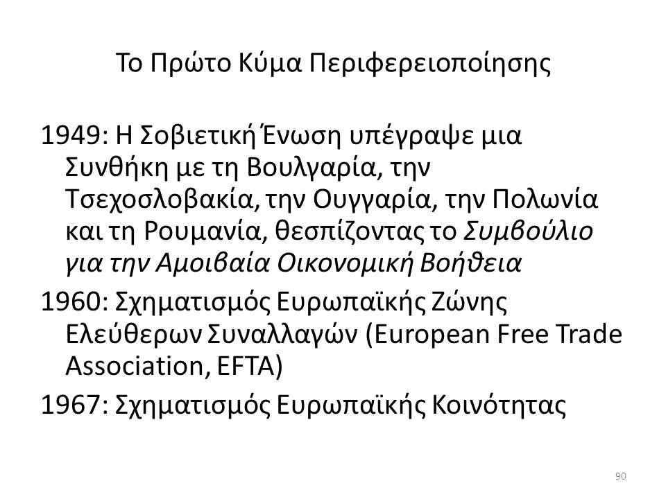 Το Πρώτο Κύμα Περιφερειοποίησης 1949: Η Σοβιετική Ένωση υπέγραψε μια Συνθήκη με τη Βουλγαρία, την Τσεχοσλοβακία, την Ουγγαρία, την Πολωνία και τη Ρουμανία, θεσπίζοντας το Συμβούλιο για την Αμοιβαία Οικονομική Βοήθεια 1960: Σχηματισμός Ευρωπαϊκής Ζώνης Ελεύθερων Συναλλαγών (European Free Trade Association, EFTA) 1967: Σχηματισμός Ευρωπαϊκής Κοινότητας 90