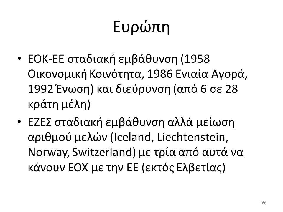Ευρώπη ΕΟΚ-ΕΕ σταδιακή εμβάθυνση (1958 Οικονομική Κοινότητα, 1986 Ενιαία Αγορά, 1992 Ένωση) και διεύρυνση (από 6 σε 28 κράτη μέλη) ΕΖΕΣ σταδιακή εμβάθυνση αλλά μείωση αριθμού μελών (Iceland, Liechtenstein, Norway, Switzerland) με τρία από αυτά να κάνουν ΕΟΧ με την ΕΕ (εκτός Ελβετίας) 99