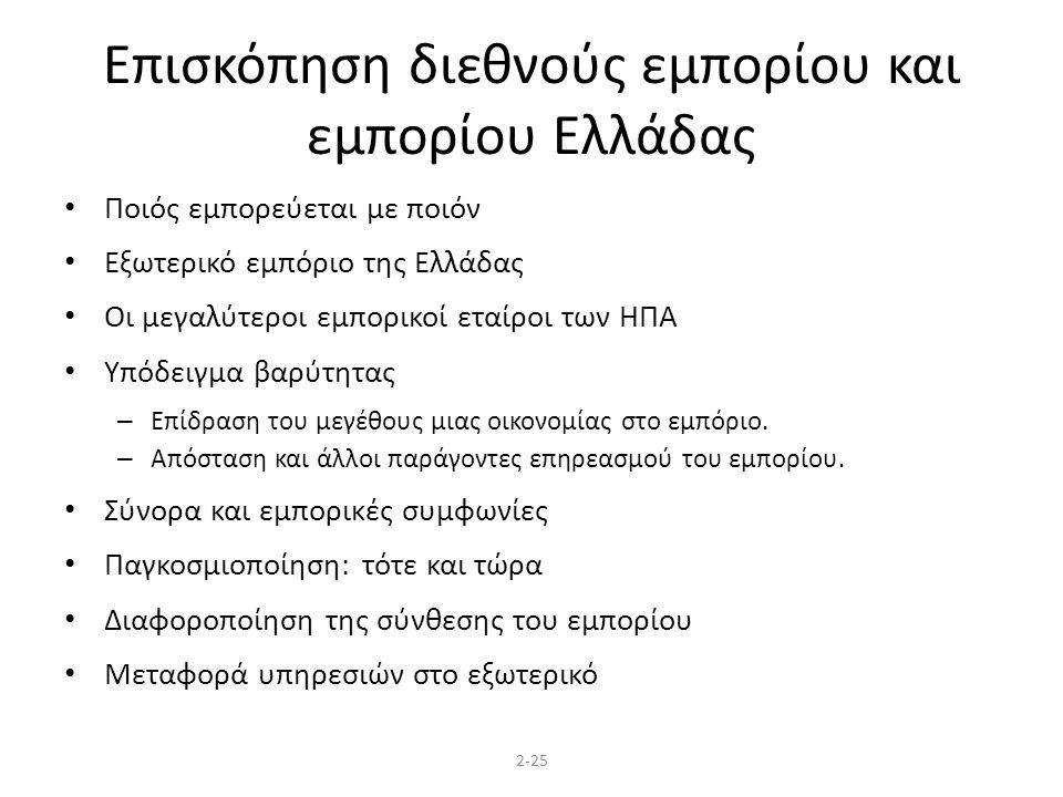 2-25 Επισκόπηση διεθνούς εμπορίου και εμπορίου Ελλάδας Ποιός εμπορεύεται με ποιόν Εξωτερικό εμπόριο της Ελλάδας Οι μεγαλύτεροι εμπορικοί εταίροι των ΗΠΑ Υπόδειγμα βαρύτητας – Επίδραση του μεγέθους μιας οικονομίας στο εμπόριο.