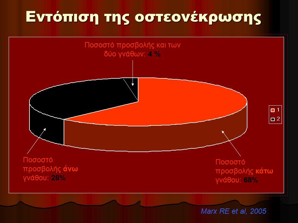 Ποσοστό προσβολής άνω γνάθου: 28% Ποσοστό προσβολής κάτω γνάθου: 68% Εντόπιση της οστεονέκρωσης Ποσοστό προσβολής και των δύο γνάθων: 4 % Marx RE et al, 2005