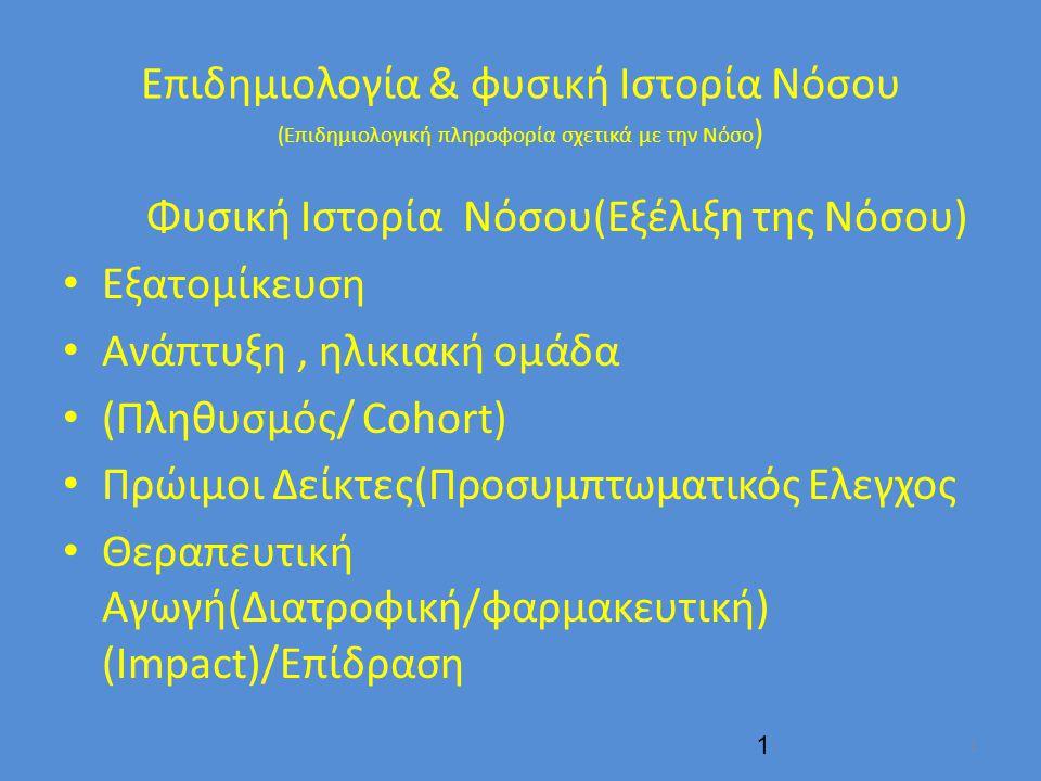 Επιδημιολογία & φυσική Ιστορία Νόσου (Επιδημιολογική πληροφορία σχετικά με την Νόσο ) Φυσική Ιστορία Νόσου(Εξέλιξη της Νόσου) Εξατομίκευση Ανάπτυξη, ηλικιακή ομάδα (Πληθυσμός/ Cohort) Πρώιμοι Δείκτες(Προσυμπτωματικός Ελεγχος Θεραπευτική Αγωγή(Διατροφική/φαρμακευτική) (Impact)/Eπίδραση 1 1