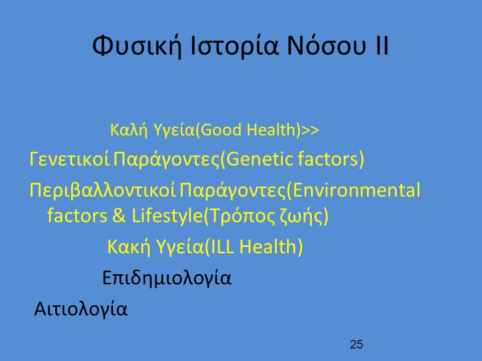 Φυσική Ιστορία Νόσου ΙΙ Καλή Υγεία(Good Health)>> Γενετικοί Παράγοντες(Genetic factors) Περιβαλλοντικοί Παράγοντες(Environmental factors & Lifestyle(Τρόπος ζωής) Kακή Υγεία(ILL Health) Επιδημιολογία Αιτιολογία 25