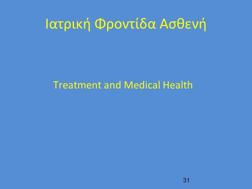 Ιατρική Φροντίδα Ασθενή Treatment and Medical Health 31