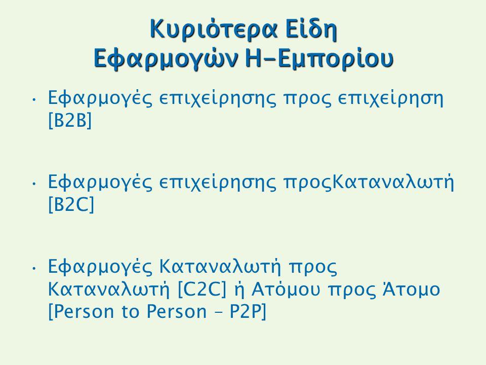 Κυριότερα Είδη Εφαρμογών Η-Εμπορίου Εφαρμογές επιχείρησης προς επιχείρηση [Β2Β] Εφαρμογές επιχείρησης προςΚαταναλωτή [B2C] Eφαρμογές Καταναλωτή προς Καταναλωτή [C2C] ή Ατόμου προς Άτομο [Person to Person – P2P]