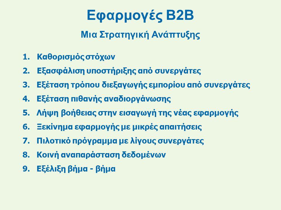 Εφαρμογές Β2Β Μια Στρατηγική Ανάπτυξης 1. Καθορισμός στόχων 2. Εξασφάλιση υποστήριξης από συνεργάτες 3.Εξέταση τρόπου διεξαγωγής εμπορίου από συνεργάτ