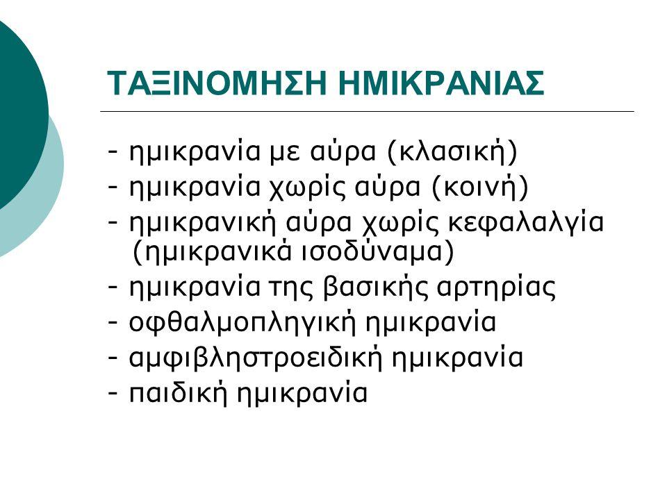 ΤΑΞΙΝΟΜΗΣΗ ΗΜΙΚΡΑΝΙΑΣ - ημικρανία με αύρα (κλασική) - ημικρανία χωρίς αύρα (κοινή) - ημικρανική αύρα χωρίς κεφαλαλγία (ημικρανικά ισοδύναμα) - ημικραν