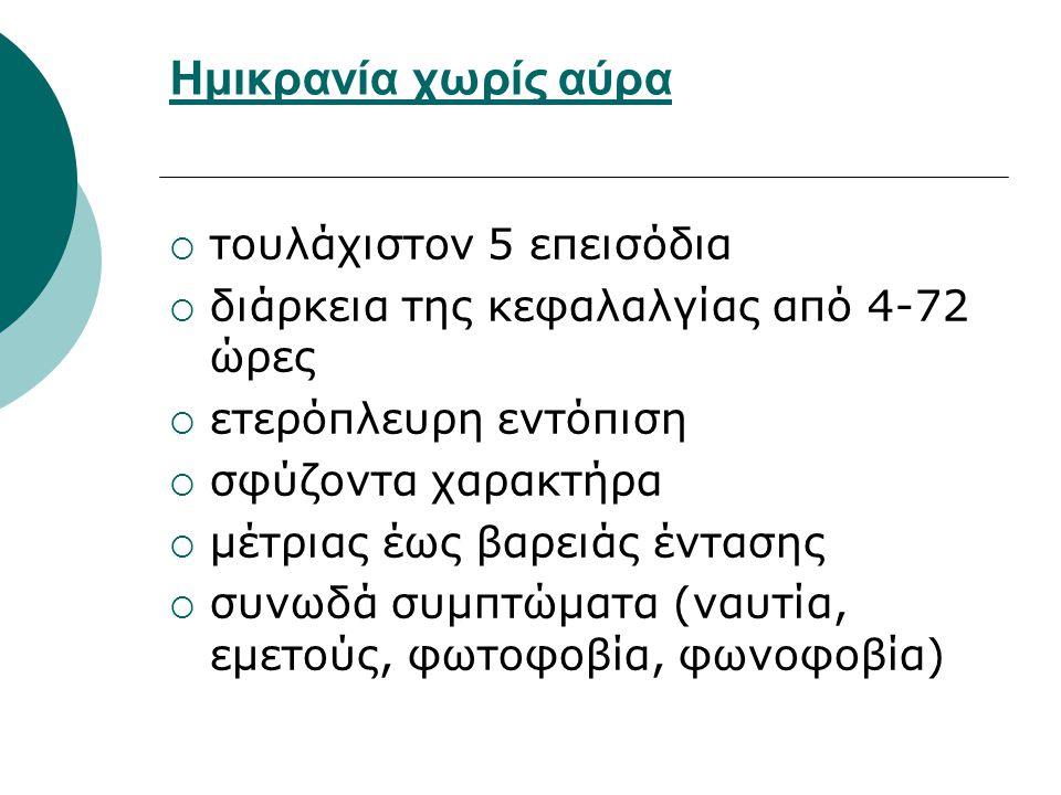 Ημικρανία χωρίς αύρα  τουλάχιστον 5 επεισόδια  διάρκεια της κεφαλαλγίας από 4-72 ώρες  ετερόπλευρη εντόπιση  σφύζοντα χαρακτήρα  μέτριας έως βαρειάς έντασης  συνωδά συμπτώματα (ναυτία, εμετούς, φωτοφοβία, φωνοφοβία)
