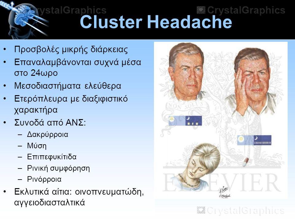 11/07/2014 Cluster Headache Προσβολές μικρής διάρκειας Επαναλαμβάνονται συχνά μέσα στο 24ωρο Μεσοδιαστήματα ελεύθερα Ετερόπλευρα με διαξιφιστικό χαρακ