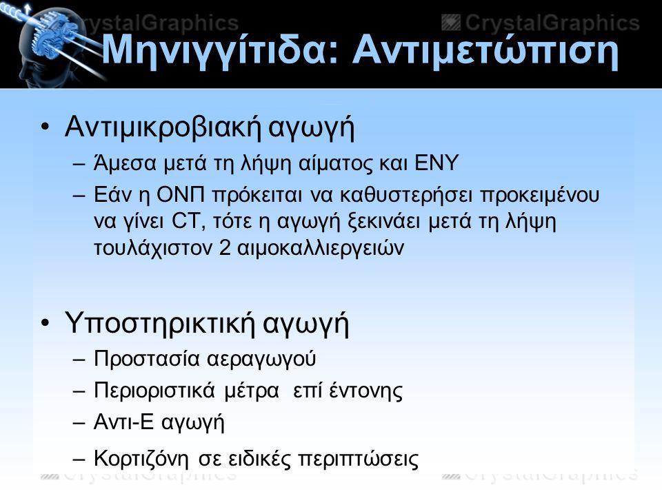 11/07/2014 Μηνιγγίτιδα: Αντιμετώπιση Αντιμικροβιακή αγωγή –Άμεσα μετά τη λήψη αίματος και ΕΝΥ –Εάν η ΟΝΠ πρόκειται να καθυστερήσει προκειμένου να γίνε