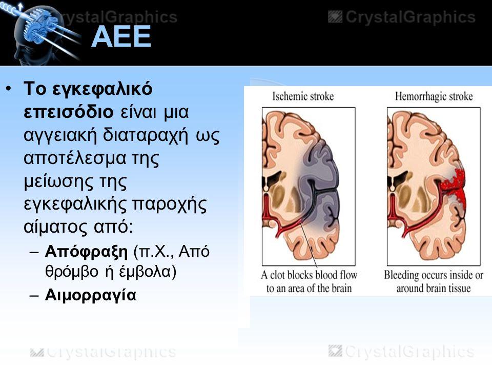 11/07/2014 AEE Το εγκεφαλικό επεισόδιο είναι μια αγγειακή διαταραχή ως αποτέλεσμα της μείωσης της εγκεφαλικής παροχής αίματος από: –Απόφραξη (π.Χ., Απ