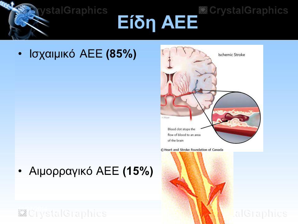 11/07/2014 Είδη ΑΕΕ Ισχαιμικό ΑΕΕ (85%) Αιμορραγικό ΑΕΕ (15%)