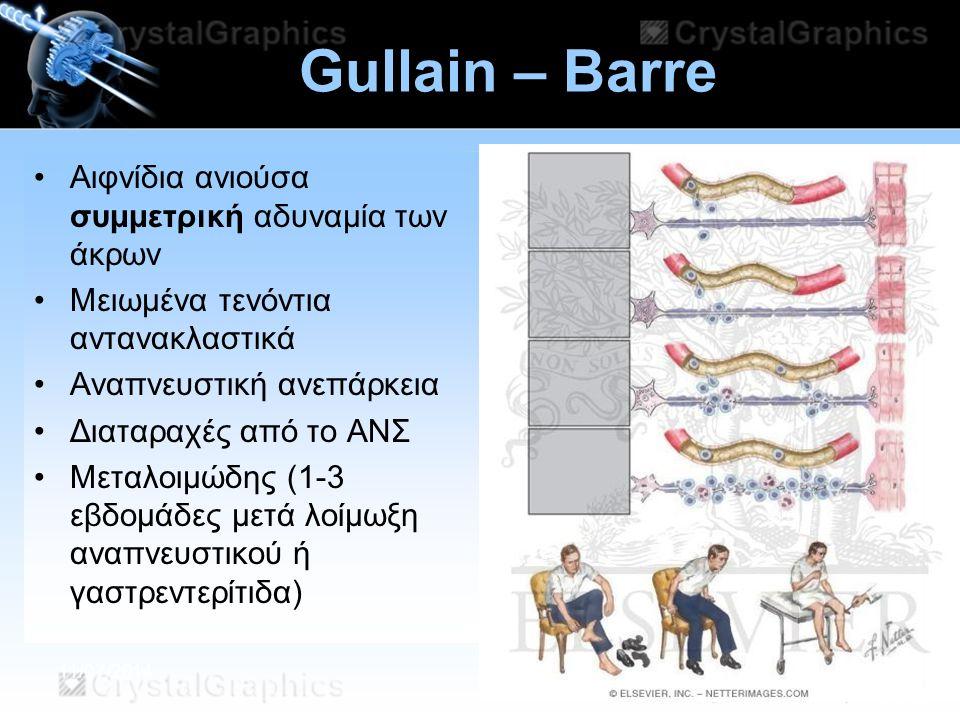 11/07/2014 Gullain – Barre Αιφνίδια ανιούσα συμμετρική αδυναμία των άκρων Μειωμένα τενόντια αντανακλαστικά Αναπνευστική ανεπάρκεια Διαταραχές από το Α