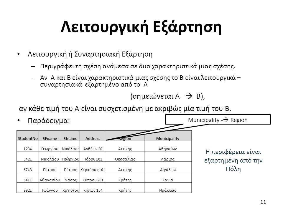 Λειτουργική Εξάρτηση Λειτουργική ή Συναρτησιακή Εξάρτηση – Περιγράφει τη σχέση ανάμεσα σε δυο χαρακτηριστικά μιας σχέσης. – Αν A και B είναι χαρακτηρι