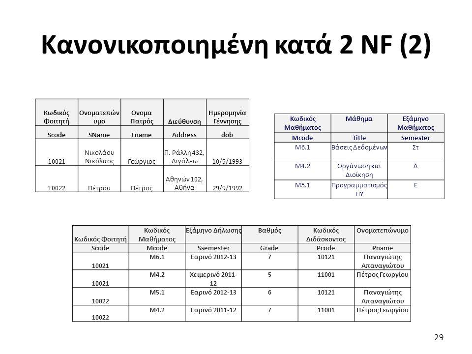 Κανονικοποιημένη κατά 2 NF (2) 29 Κωδικός Φοιτητή Ονοματεπών υμο Ονομα ΠατρόςΔιεύθυνση Ημερομηνία Γέννησης ScodeSNameFnameAddressdob 10021 Νικολάου Νι
